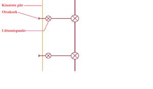 Kanalisatsiooni liitumispunktide põhimõtteline skeem